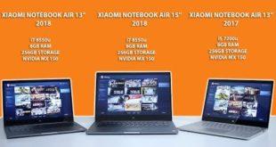 XIAOMI LAPTOPS GAMING PERFORMANCE I5 vs I7 | NVIDIA MX 150